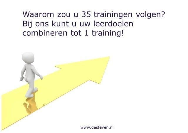 Leerdoelen training en coaching