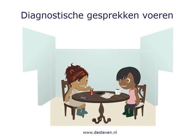 Diagnostische gesprekken voeren