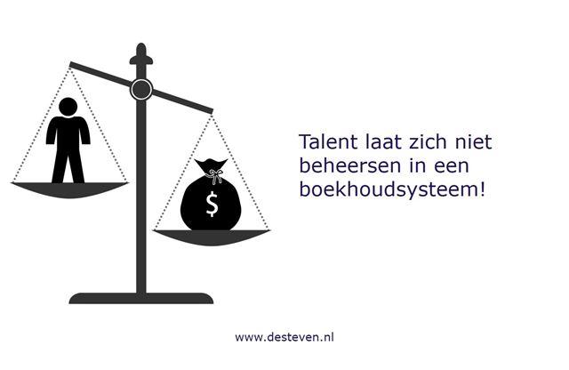 Talenten in je werk