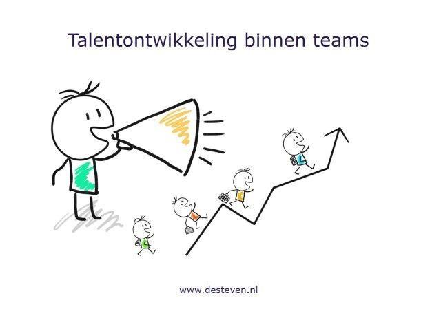 Talentontwikkeling teams