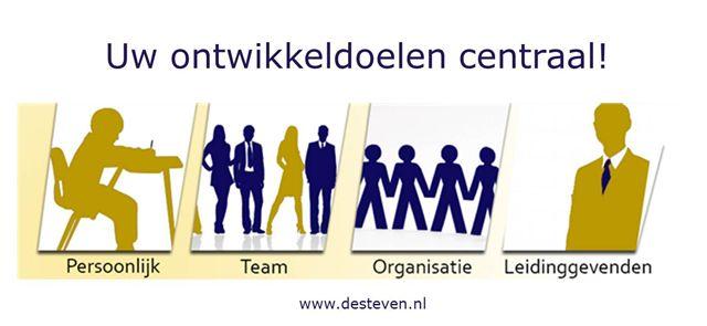Ontwikkeldoelen: persoonlijk, team en organisatie