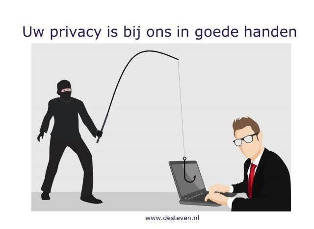Privacy wetgeving De Steven training  en coaching