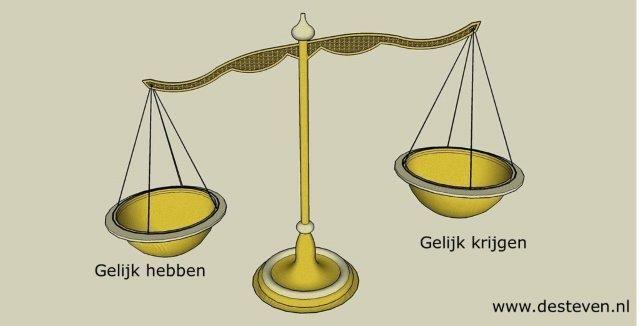 Gelijk hebben of gelijk krijgen