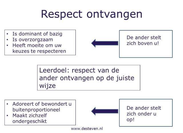 Respect ontvangen