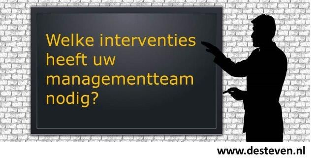 Interventies management ontwikkeling