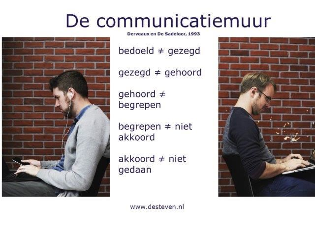 Communicatiemuur in teams, relaties of organisaties
