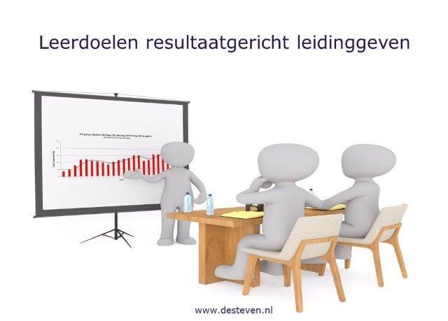 Leerdoelen training resultaatgericht leidinggeven