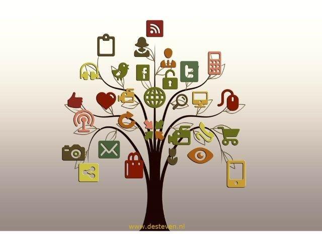 Social media bij netwerken en solliciteren