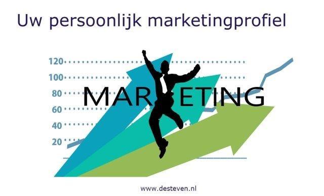 Persoonlijk marketingprofiel