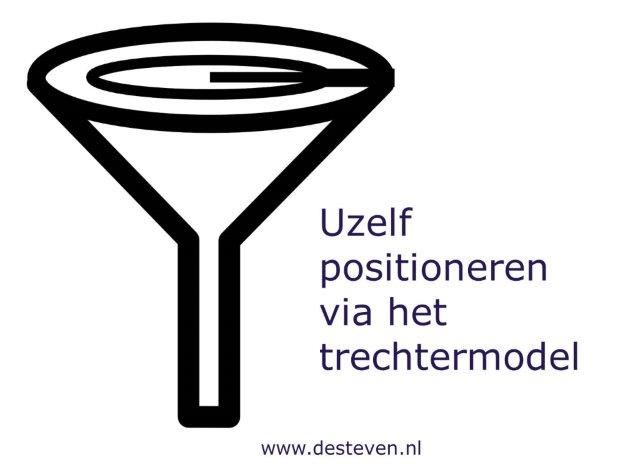Ondernemer en uzelf positioneren of profileren