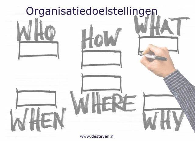 Organisatiedoelen