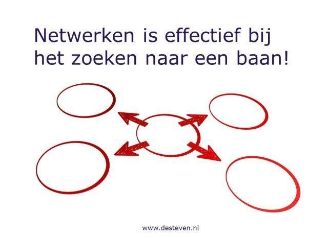 Netwerken is effectief bij een baan