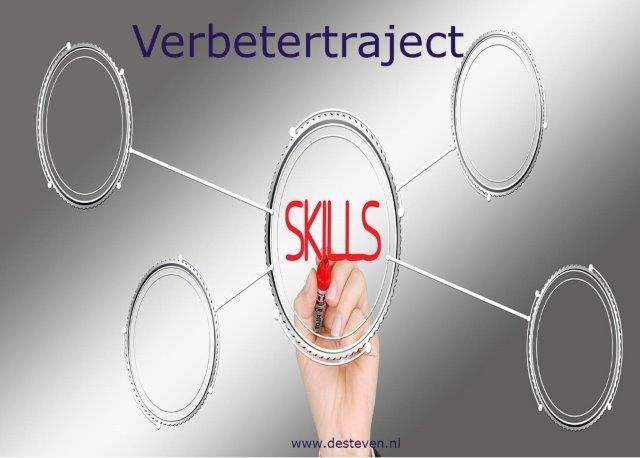 Verbetertraject of functioneringstraject