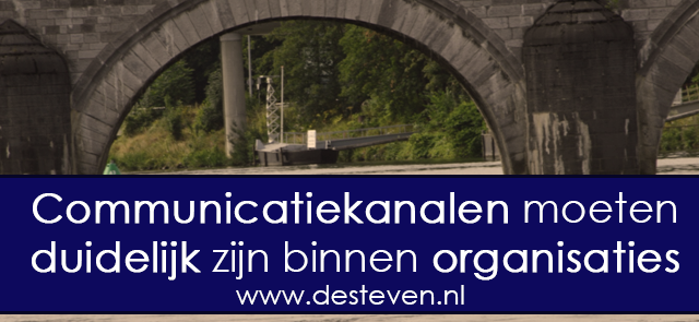 Communicatie structuren opzetten