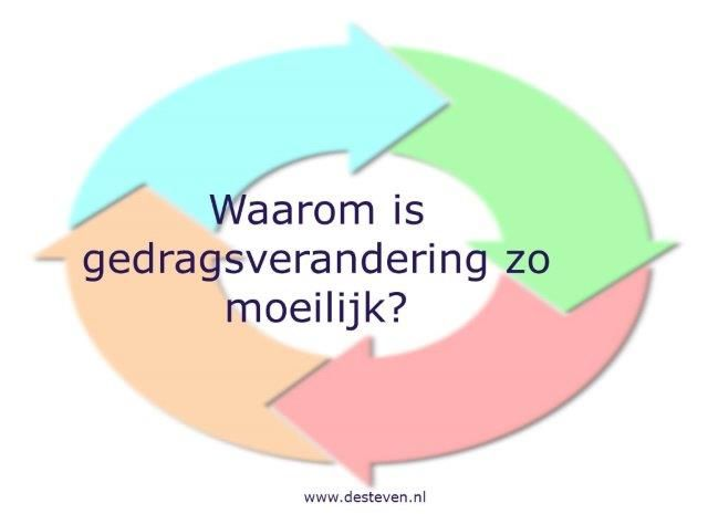Gedragsverandering in teams en organisaties