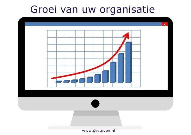 Organisatiegroei: groei organisatie of bedrijf