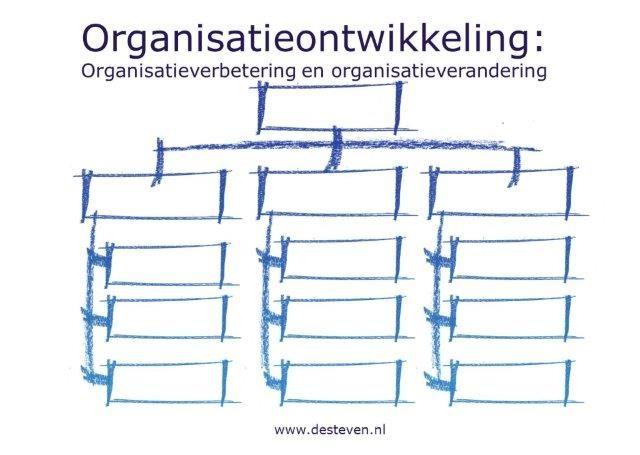 Organisatieontwikkeling en organisatieadvies